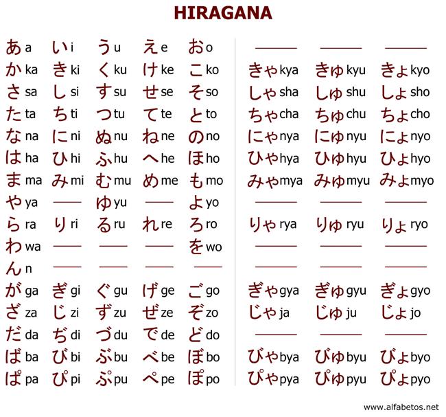 Hiragana